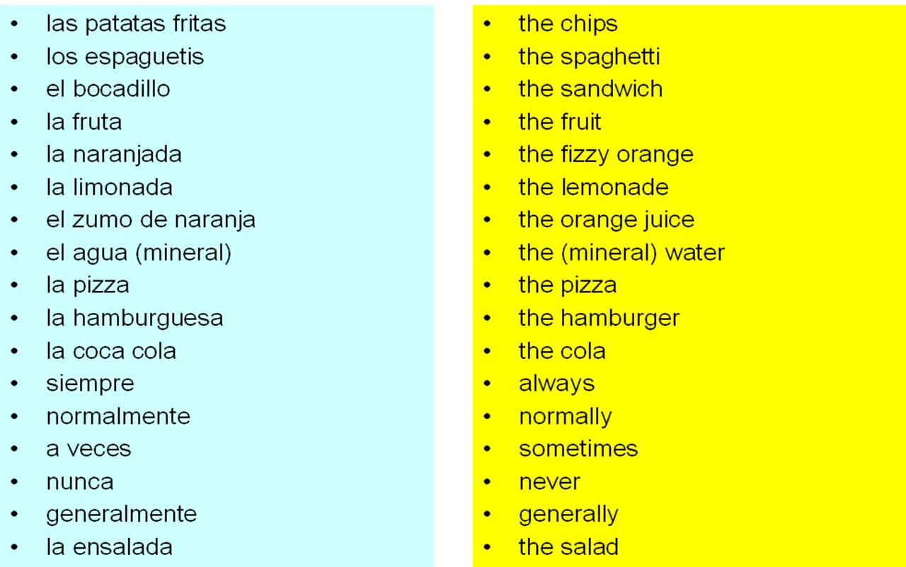 ADVERBS IN SPANISH EPUB